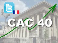 CAC 40 & TwitterFR