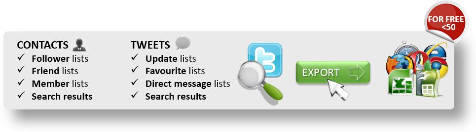 Export Twitter Followers & Tweets to CSV, Excel, Calc - Docteur Tweety